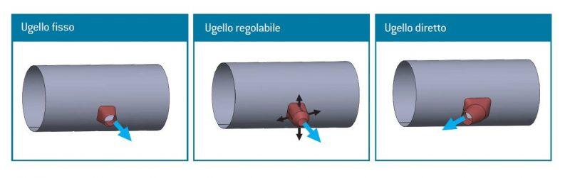 ugelli-fisso-regolabile-diretto